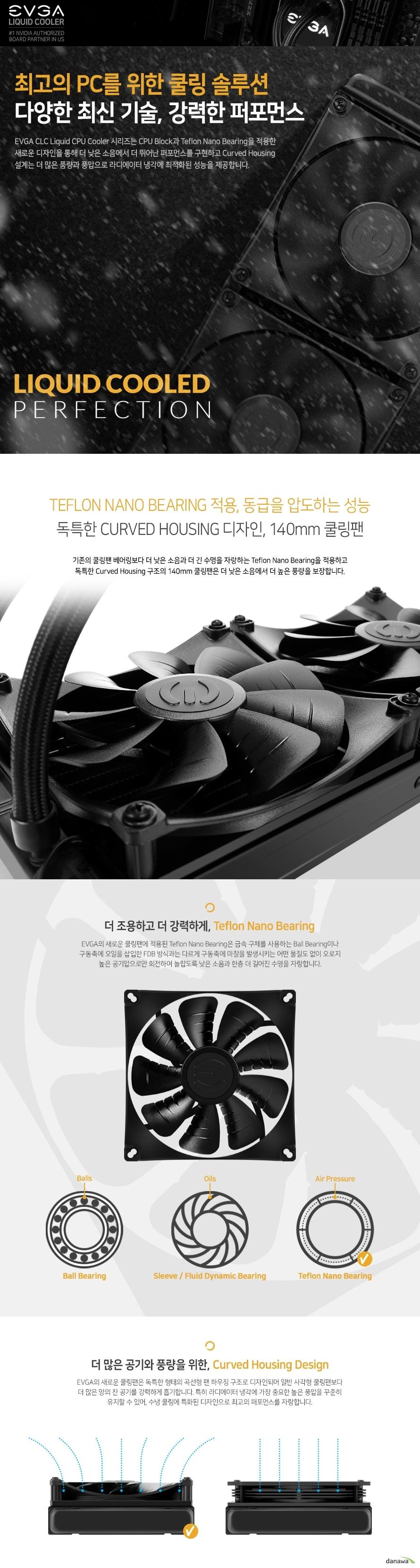 EVGA CLC Liquid CPU Cooler 시리즈는 CPU Block과 Teflon Nano Bearing을 적용한 새로운 디자인을 통해 더 낮은 소음에서 더 뛰어난 퍼포먼스를 구현하고 Curved Housing 설계는 더 많은 품량과 풍압으로 라디에이터 냉각에 최적화된 성능을 제공합니다. 기존의 쿨링팬 베어링보다 더 낮은 소음과 더 긴 수명을 자랑하는 Teflon Nano Bearing을 적용하고 독특한 Curved Housing 구조의 140mm 쿨링팬은 더 낮은 소음에서 더 높은 풍량을 보장합니다. EVGA의 새로운 쿨링팬에 적용된 Teflon Nano Bearing은 금속 구체를 사용하는 Ball Bearing이나 구동축에 오일을 삽입한 FDB 방식과는 다르게 구동축에 마찰을 발생시키는 어떤 물질도 없이 오로지 높은 공기압으로만 회전하여 놀랍도록 낮은 소음과 한층 더 길어진 수명을 자랑합니다. EVGA의 새로운 쿨링팬은 독특한 형태의 곡선형 팬 하우징 구조로 디자인되어 일반 사각형 쿨링팬보다 더 많은 양의 찬 공기를 강력하게 흡기합니다. 특히 라디에이터 냉각에 가장 중요한 높은 풍압을 꾸준히 유지할 수 있어, 수냉 쿨링에 특화된 디자인으로 최고의 퍼포먼스를 자랑합니다.