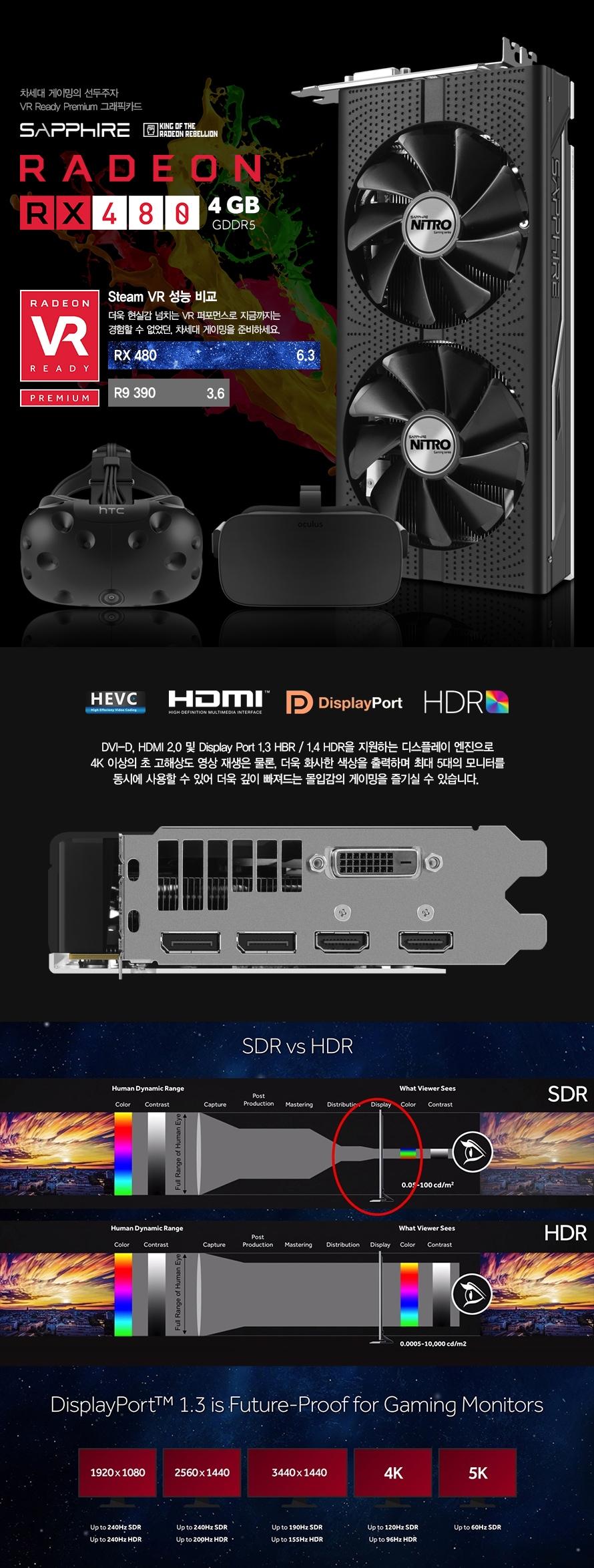 SAPPHIRE 라데온 RX 480 OC D5 4GB Dual-X NITRO