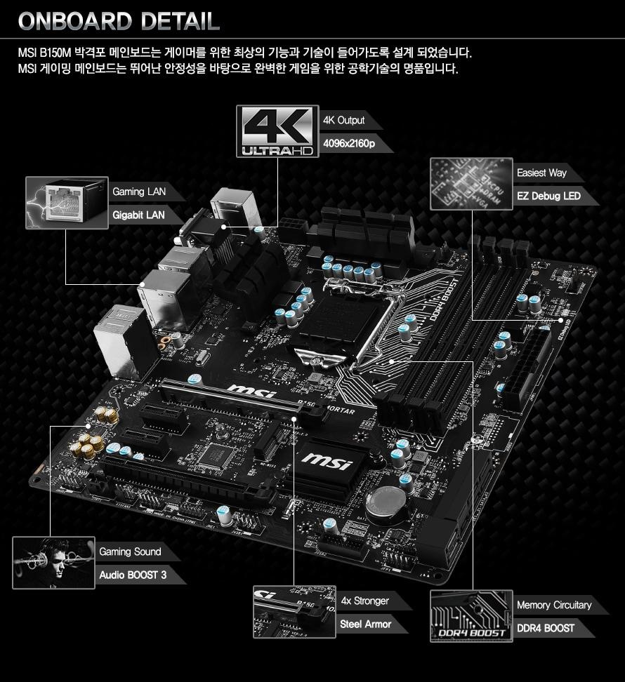 온보드 디테일 MSI B150M 박격포 메인보드는 게이머를 위한 최상의 기능과 기술이 들어가도록 설계 되었습니다 MSI 게이밍 메인보드는 뛰어난 안정성을 바탕으로 완벽한 게임을 위한 공학기술의 명품입니다 게이밍 랜 기가비트 랜 4K OUTPUT 4096X 2160P Easiest way EZ Debug LED Gaming Sound Audio BOOST3 4x Stronger Steel Amor Memory Circuitary DDR4 BOOST