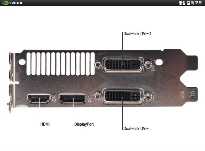 XENON 지포스 GTX770 Jetstream D5 2GB 제품 백패널 부분 명칭 설명과 패키지 디자인