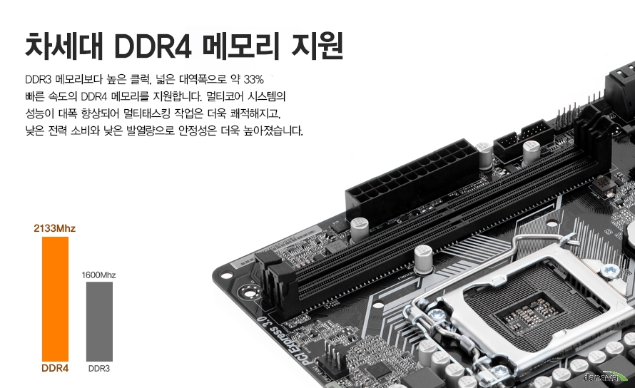 차세대 DDR4 메모리 지원, DDR3 메모리보다 높은 클럭, 넓은 대역폭으로 약 33% 빠른 속도의 DDR4 메모리를 지원합니다. 멀티코어 시스템의 성능이 대폭 향상되어 멀티태스킹 작업은 더욱 쾌적해지고, 낮은 전력 소비와 낮은 발열량으로 안정성은 더욱 높아졌습니다.