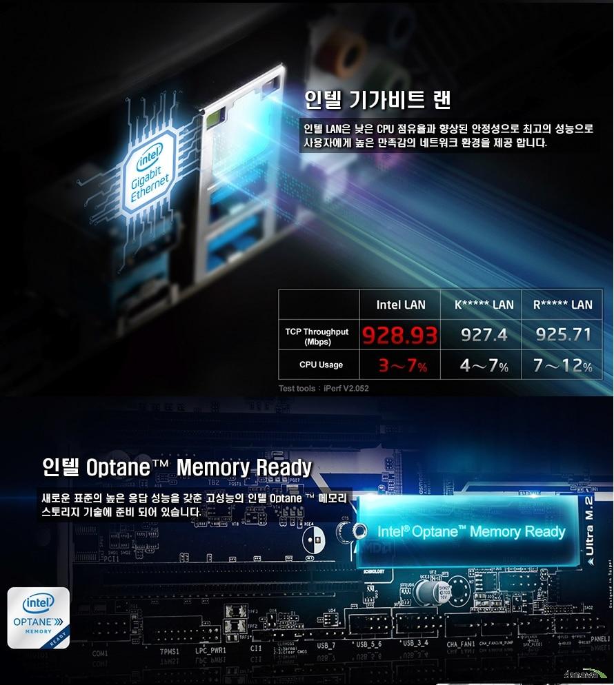 인텔 기가비트 랜 인텔 LAN은 낮은 CPU 점유율과 향상된 안정성으로 최고의 성능으로 사용자에게 높은 만족감의 네트워크 환경을 제공합니다.Intel LANTCP Throughput(Mbps)928.93CPU Usage 3~7%Kxxxxx LANTCP Throughput(Mbps)927.4CPU Usage 4~7%Rxxxxx LANTCP Throughput(Mbps)925.71CPU Usage 7~12%인텔 Optane Memory Ready 새로운 표준의 높은 응답 성능을 갖춘 고성능의 인텔 OPtane 메모리 스토리지 기술에 준비 되어 있습니다.
