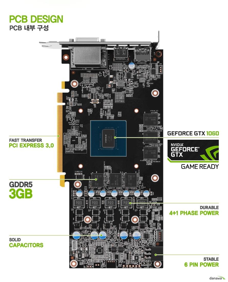 HV 지포스 GTX 1060 Gamer Edition PRO D5 3GB 내부구성