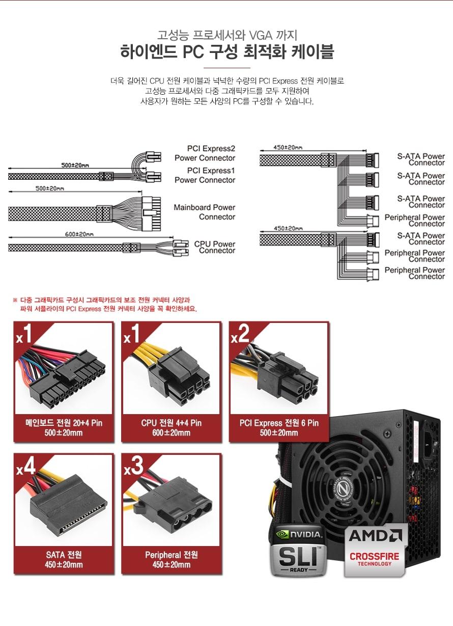 고성능 프로세서와 VGA까지 하이엔드 PC 구성 최적화 케이블 더욱 길어진 CPU 전원 케이블과 넉넉한 수량의 PCI Express 전원 케이블로고성능 프로세서와 다중 그래픽카드를 모두 지원하여사용자가 원하는 모든 사양의 PC를 구성할 수 있습니다.다중 그래픽카드 구성시 그래픽카드의 보조 전원 커넥터 사양과 파워 서플라이의 PCI Express 전원 커넥터 사양을 꼭 확인하세요.x1 메인보드 전원 20+4 Pin 500+-20mmx1 CPU 전원 4+4 Pin 800+-20mmx2 PCI Express 전원 6 Pin 500+-20mmx4 SATA 전원 450+-20mmx3 Peripheral 전원 450+-20mmNVIDIA SLI READYAMD CROSSFIRE TECHNOLOGY