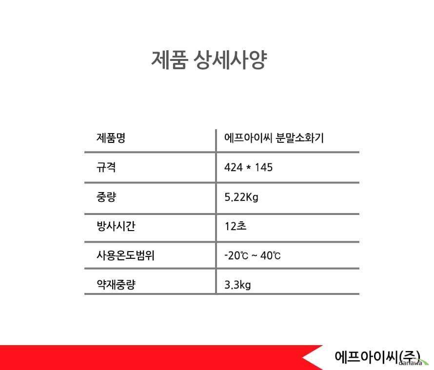 제품상세사양제품명 - 에프아이씨 분말소화기규격 - 424 * 145중량 - 5.22Kg방사시간 - 12초사용온도범위 - -20℃ ~ 40℃약재중량 - 3.3kg 에프아이씨(주)