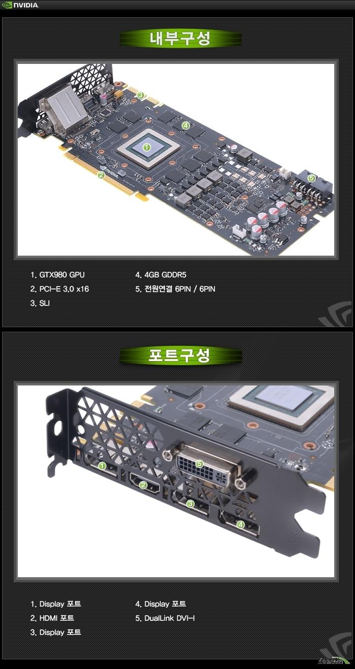 inno3D 지포스 GTX980 OC D5 4GB X3 HerculeZ 제품 내부구성 / 포트구성