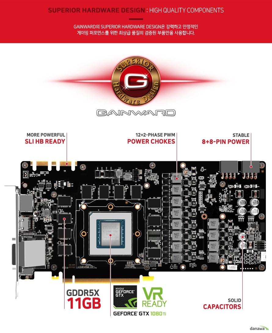 게인워드의 뛰어난 하드웨어 디자인은 강력하고 안정적인 게이밍 퍼포먼스를 위한    최상급 품질의 검증된 부품만을 사용합니다.