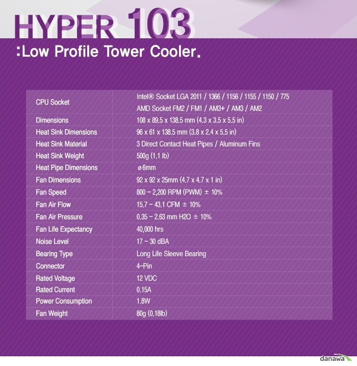 HYPER 103 :Low Profile Tower Cooler. CPU Socket Intel Socket LGA 2011 / 11366 / 1156 / 1155 / 1150 / 775 AMD Socket FM2 / FM1 / AM3+ / AM3 / AM2 Dimensions 108 x 89.5 x 138.5 mm (4.3 x 3.5 x 5.5 in) Heat Sink Dimensions 96 x 61 x 138.5 mm (3.8 x 2.4 x 5.5 in) Heat Sink Material 3 Direct Contact Heat Pipes / Aluminum Fins Heat Sink Weight 500g (1.1 Ib) Heat Pipe Dimensions 6mm Fan Dimensions 92 x 92 x 25mm (4.7 x 4.7 x 1 in) Fan Speed 800 - 2,200 RPM (PWM) +-10% Fan Air Flow 15.7 - 43.1 CFM +-10% Fan Air Pressure 0.35 - 2.63mm H2O +-10% Fan Life Expectancy 40,000 hrs Noise Level 17 - 30dBA Bearing Type Long Life Sleeve Bearing Connector 4-Pin Rated Voltage 12VDC Rated Current 0.15A Power Consumption 1.8W Fan Weight 80g (0.18Ib)