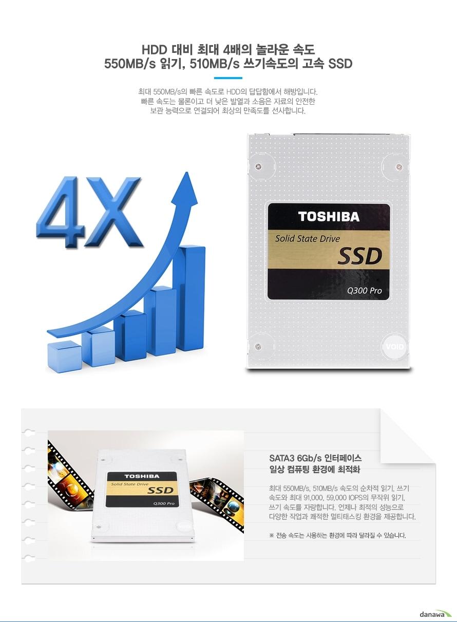 500MB/s읽기,520MB/s쓰기속도의 고속 SSD