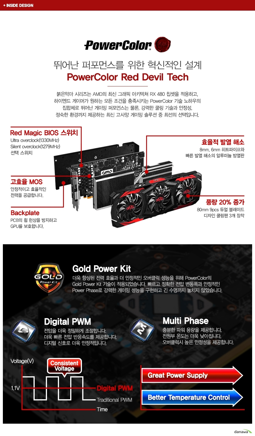 PowerColor 라데온 RX480 D5 4GB 붉은악마 디앤디컴