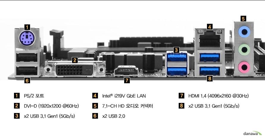 PS/2 포트 DVI-D (1920x1200 60Hz) x2 USB 3.1 Gen1 (5Gb/s) Intel i219V GbE LAN 7.1-CH HD 오디오 커넥터 x2 USB 2.0 HDMI 1.4 (4096x2160 30Hz) x2 USB 3.1 Gen1 (5Gb/s)