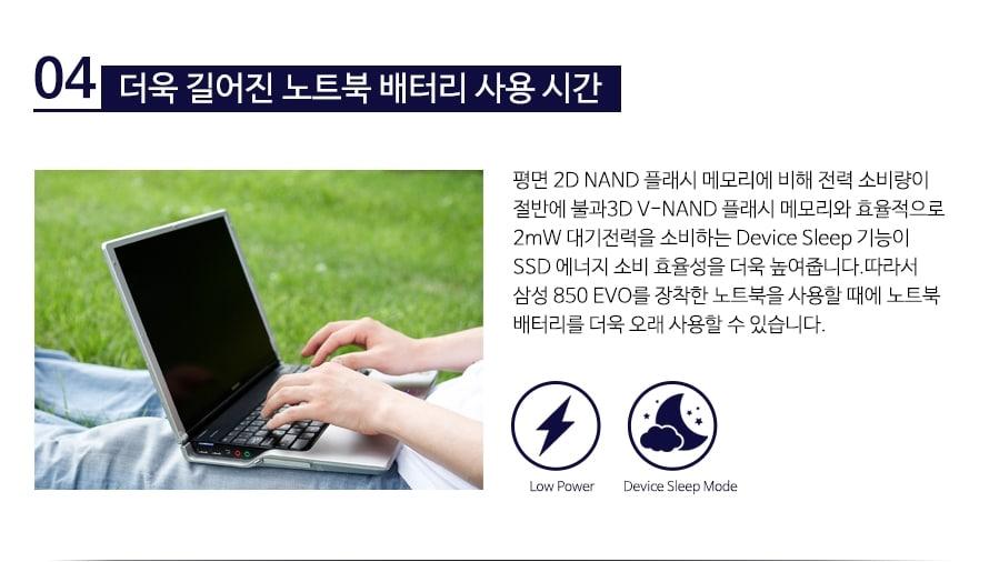 더욱 길어진 노트북 배터리 사용 시간  평면 2D NAND 플래시 메모리에 비해 전력 소비량이 절반에 불과3D V-NAND 플래시 메모리와 효율적으로 2mW 대기전력을 소비하는 Device Sleep 기능이 SSD 에너지 소비 효율성을 더욱 높여줍니다.따라서 삼성 850 EVO를 장착한 노트북을 사용할 때에 노트북 배터리를 더욱 오래 사용할 수 있습니다.