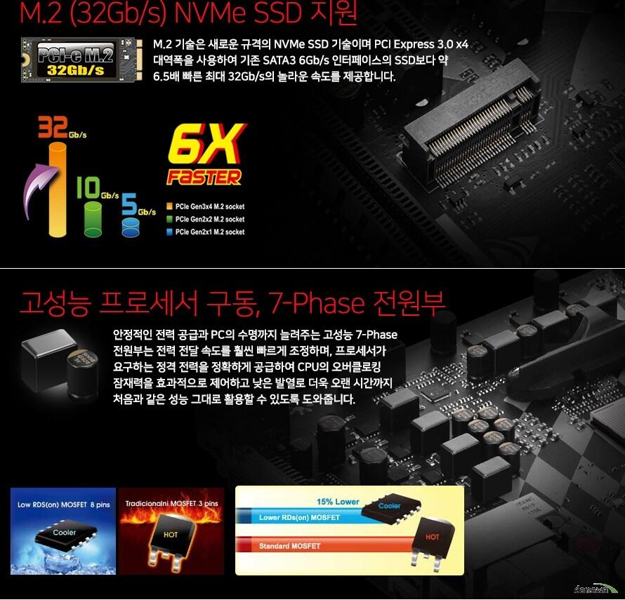 M.2 기술은 새로운 규격의 NVMe SSD 기술이며 PCI Express 3.0 x4 대역폭을 사용하여 기존 SATA3 6Gb/s 인터페이스의 SSD보다 약 6.5배 빠른 최대 32Gb/s의 놀라운 속도를 제공합니다. 정밀한 전압 컨트롤로 안정적인 전력 공급을 제공하는 7-Phase 전원부는 전력 전달 속도를 훨씬 빠르게 조정합니다. 안정적인 정격 전력을 공급하여 CPU의 오버클로킹 잠재력을 효과적으로 제어하고 활용하도록 도와줍니다.