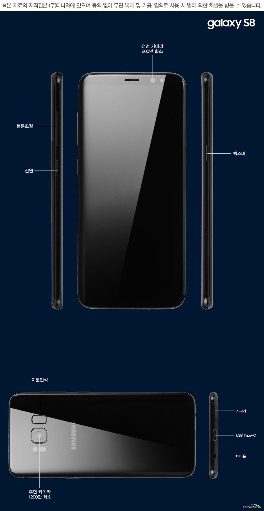 galaxy s8    전면카메라 800만 화소볼륨조절전원빅스비지문인식후면카메라 1200만 화소스피커USB Type-C이어폰