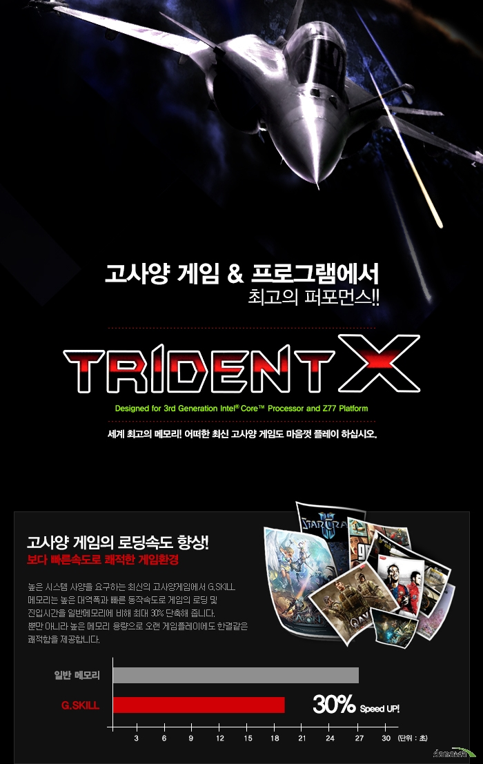 G.SKILL DDR3 8G PC3-19200 Trident X (4GB2) KIT NEW!! 제품 주요특징 / 제품 스펙