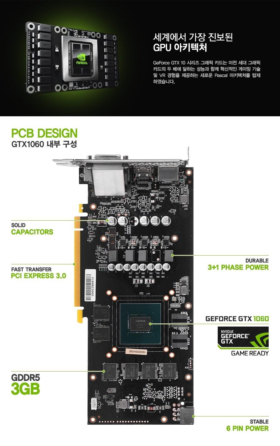 세계에서 가장 진보된 GPU 아키텍처GeForce GTX 10 시리즈 그래픽 카드는 이전 세대 그래픽 카드의 두 배에 달하는 성능과 함께 혁신적인 게이밍 기술 및 VR 경험을 제공하는 새로운 Pascal 아키텍처를 탑재 하였습니다.PCB 내부 구성솔리드 캐페시터3+1 페이즈 전원부 구성PCI 익스프레스 3.0GEFORCE GTX 1060 칩셋GDDR5 3GB 메모리6핀 보조 전원