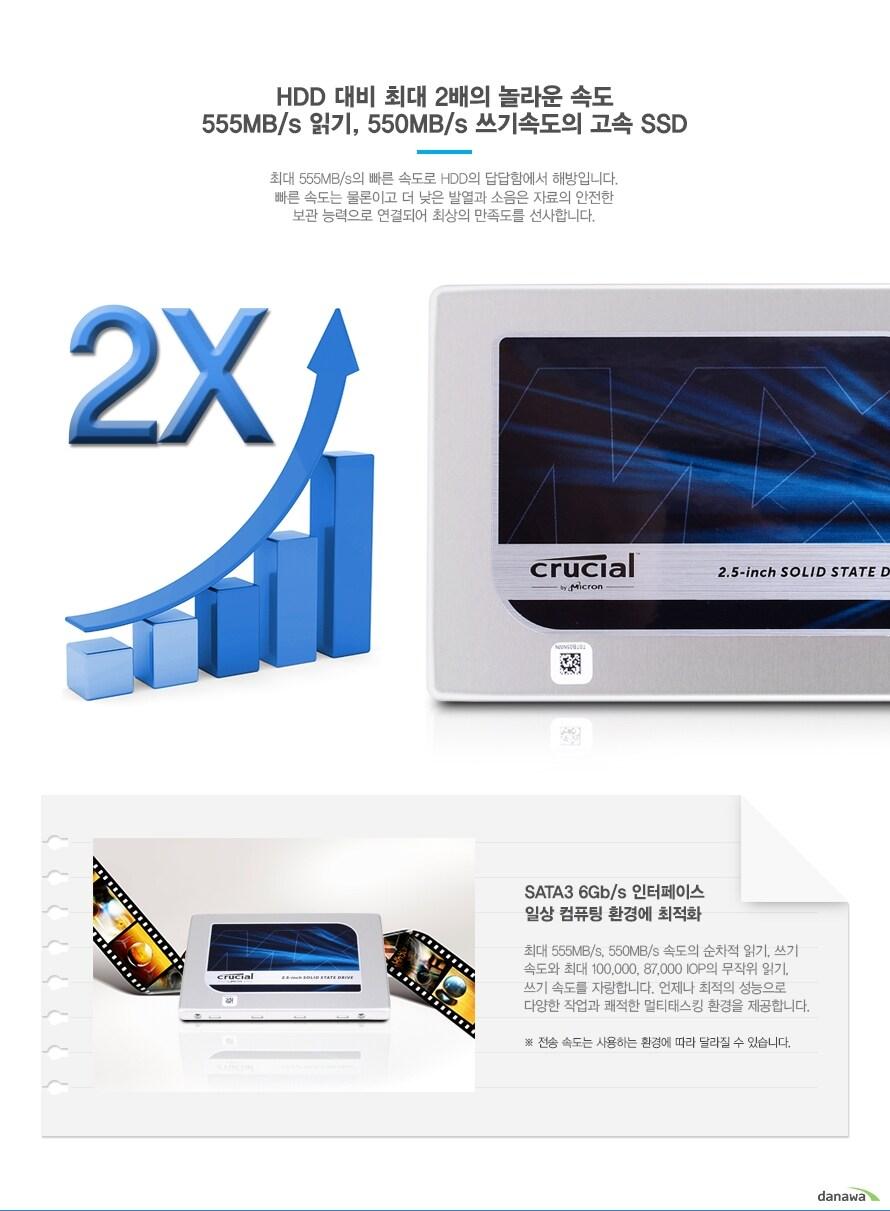 555MB/s읽기,550MB/s쓰기속도의 고속 SSD