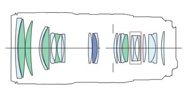 Canon  EF 70-200mm f/2.8L IS II USM (캐논코리아), Canon,,EF,70-200mm,f/2.8L,IS,II,USM,(캐논코리아),디카,렌즈(화각별),망원 줌렌즈 , 캐논마운트 , 정품 , 흔들림보정 , 초음파모터 , SLR용 , 120cm , 8매 , 77mm , F32 , L렌즈(캐논) , 캐논제품군 , 인물용 렌즈,디지털카메라,디지털 카메라,SD메모리,디카액정보호,디카가방,디카팩,렌즈,랜즈,lens,망원 줌렌즈,최저가,가격비교