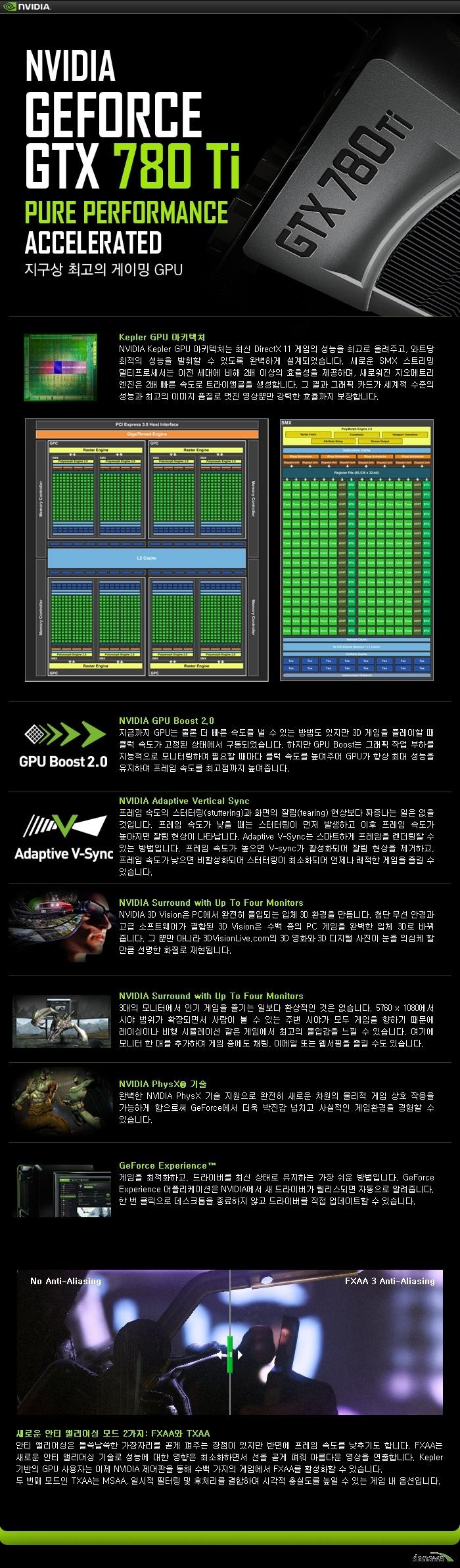 NVIDIA 기술 설명