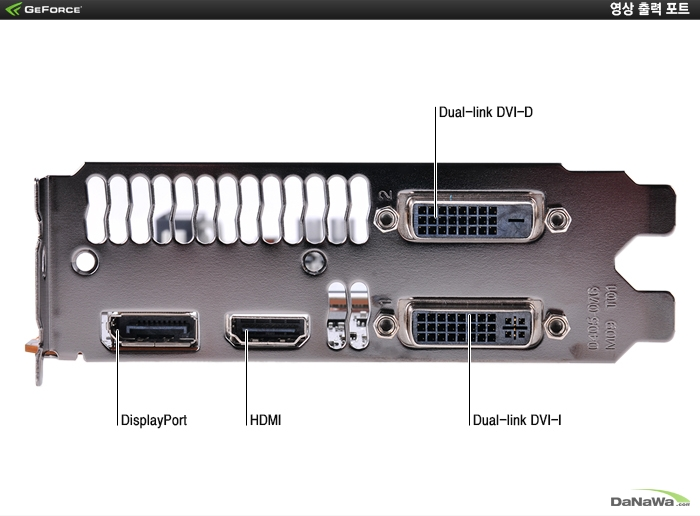 이엠텍 지포스 GTX780 D5 3GB의 백 패널 확대 이미지컷