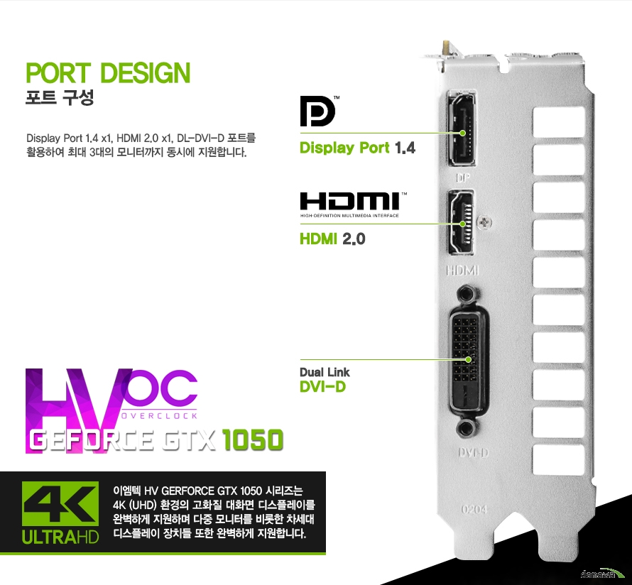 포트 디자인 포트구성, 디스플레이 포트 1.4 x1, HDMI 2.0 x1. DL-DVI-D 포트를 활용하여 최대 3대의 모니터까지 동시에 지원합니다. 4K ULTRAHD 이엠택 HV 지포스 GTX 1050 Ti 시리즈는 4K (UHD) 환경의 고화질 대화면 디스플레이를 완벽하게 지원하며 다중 모니터를 비롯한 차세대 디스플레이 장치들 또한 완벽하게 지원합니다.