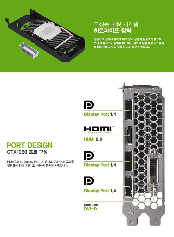 고성능 쿨링 시스템  히트파이프 장착방열판만 장착된 쿨러에 비해 냉각 성능이 월등하게 높으며보다 효율적으로 발열을 해소하기 위하여 듀얼 쿨링 시스템을 채용해 부품의 냉각 성능을 더욱 향상 시켰습니다.PORT DesignGTX1060 포트 구성HDMI 2.0 x1, Display Port 1.4 x3, DL DVI-D x1 포트를 활용하여 최대 4대의 모니터까지 동시에 지원합니다.